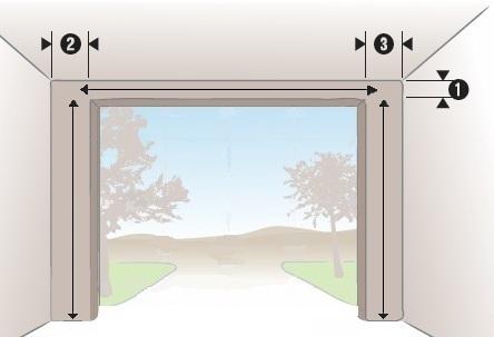 Monvoletroulant la pose de porte de garage enroulable for Pose de porte de garage coulissante